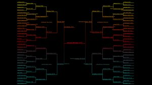 Public Address Announcer Colorful Tournament Bracket Completed